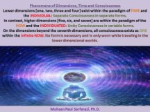 Dimensions, Time and Consciousness
