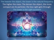 Natural Frequency 3