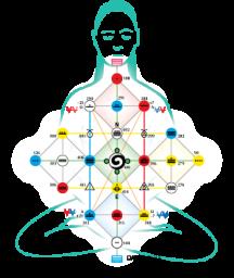 hunabku21-meditating