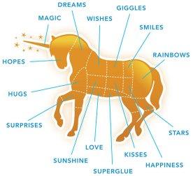 unicorn parts