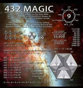 """""""If you knew the magnificence of the three, six and nine, you would have a key to the universe."""" – NikolaTesla"""