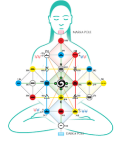 hunabku21-meditating11