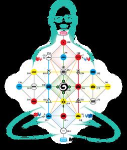 hunabku21-meditating1